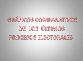 Datos Estadísticos históricos relativos al Tribunal Electoral del Poder Judicial del Estado de Jalisco