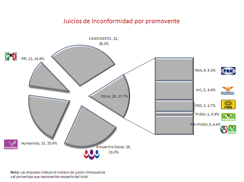 grafica_proceso4